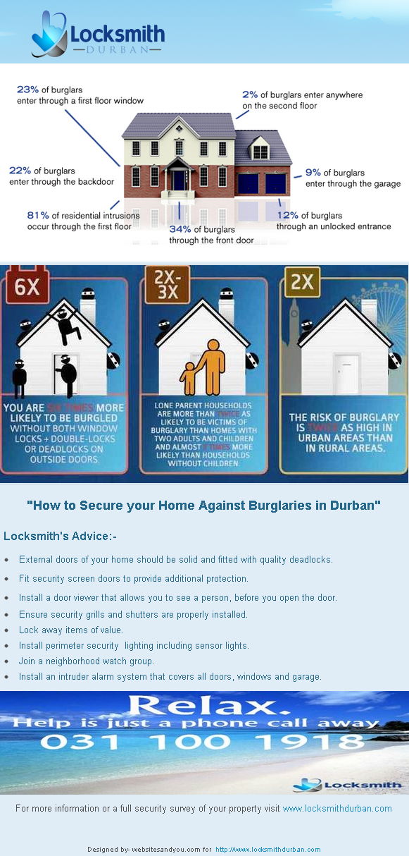 Locksmiths_Advice_-_Infographics